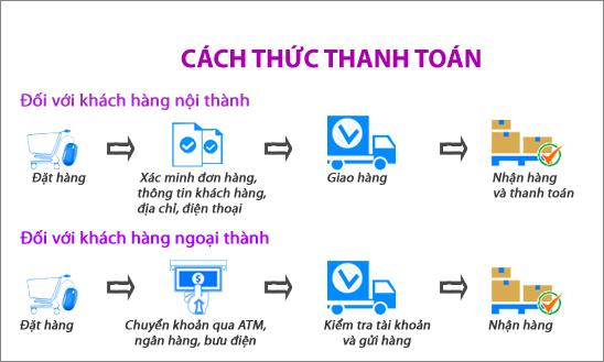 cach-thuc-thanh-toan(1).jpg