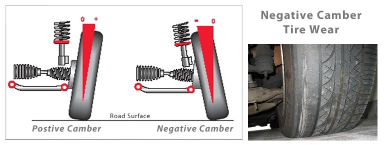 negative-camber.jpg