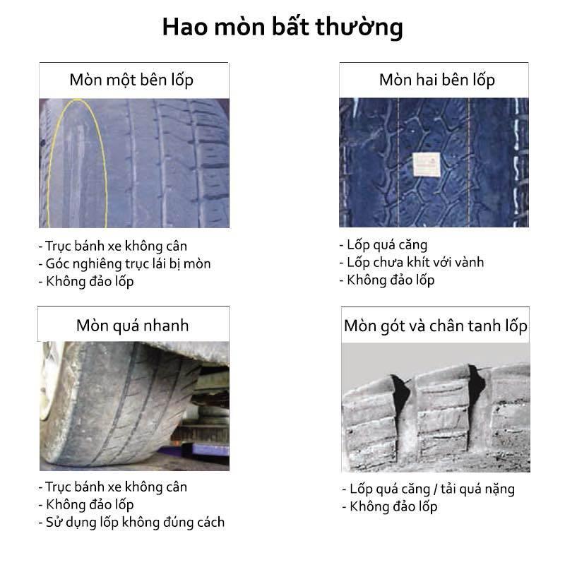 Bắt bệnh của lốp xe và tìm hiểu những nguyên nhân thường gặp.