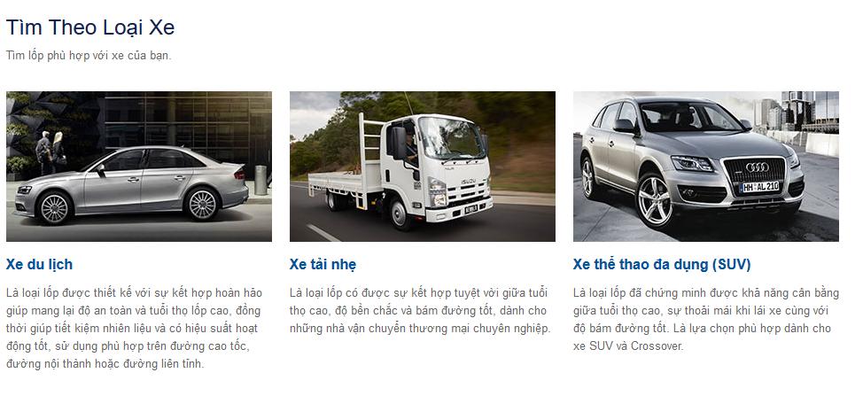 Việc chọn lốp xe phù hợp cho xe bạn ko phải dễ như bạn nghĩ